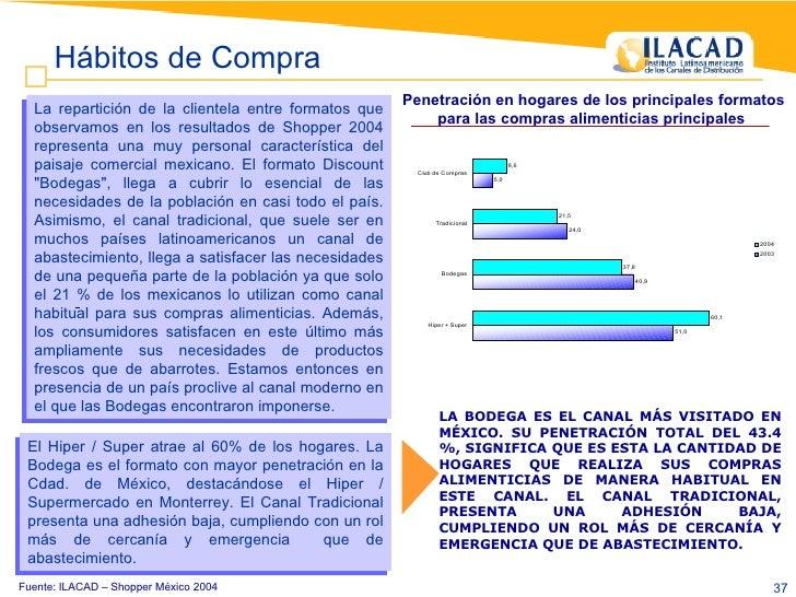 El Hiper / Super atrae al 60% de los hogares. La Bodega es el formato con mayor penetración en la Cdad. de México, destacá...