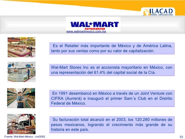 Fuente: Wal-Mart México - oct/2002 Es el Retailer más importante de México y de América Latina, tanto por sus ventas como ...