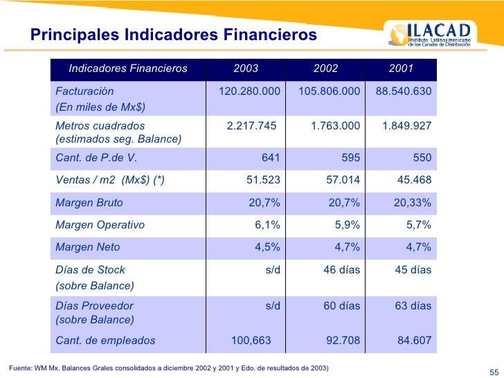 Principales Indicadores Financieros  Fuente: WM Mx. Balances Grales consolidados a diciembre 2002 y 2001 y Edo. de resulta...