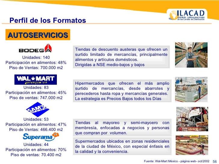 Perfil de los Formatos Fuente: Wal-Mart México - página web- oct/2002 Tiendas de descuento austeras que ofrecen un surtido...