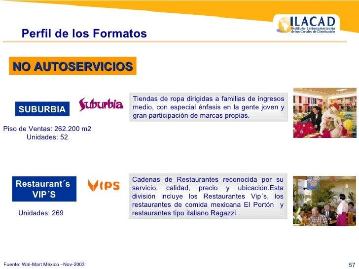 Fuente: Wal-Mart México –Nov-2003 Perfil de los Formatos SUBURBIA Tiendas de ropa dirigidas a familias de ingresos medio, ...