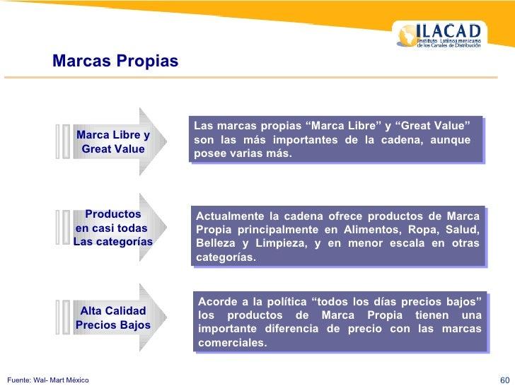 """Marcas Propias  Las marcas propias """"Marca Libre"""" y """"Great Value""""  son las más importantes de la cadena, aunque  posee vari..."""