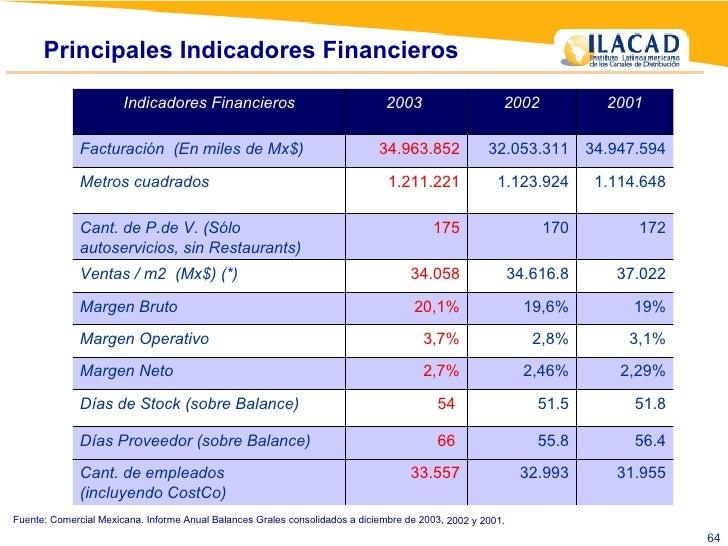 Principales Indicadores Financieros  Fuente: Comercial Mexicana. Informe Anual Balances Grales consolidados a diciembre de...