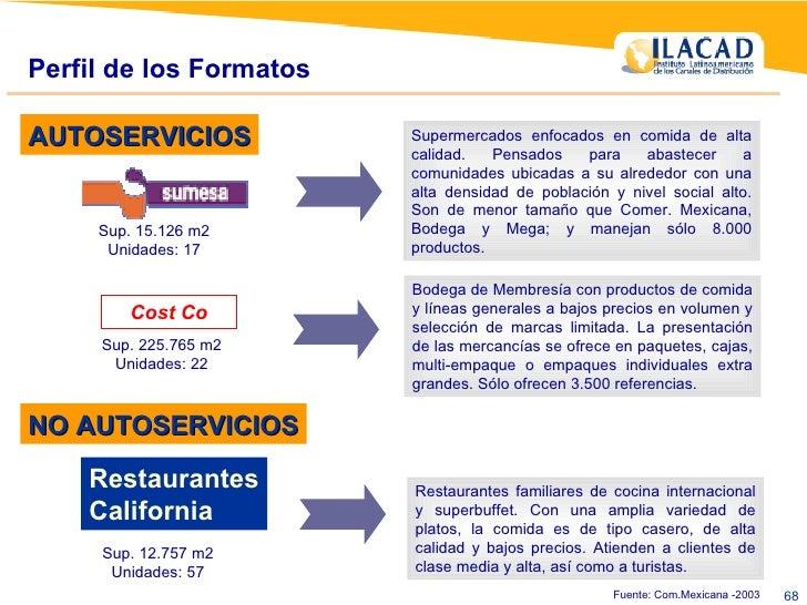 Fuente: Com.Mexicana -2003 Perfil de los Formatos Bodega de Membresía con productos de comida y líneas generales a bajos p...