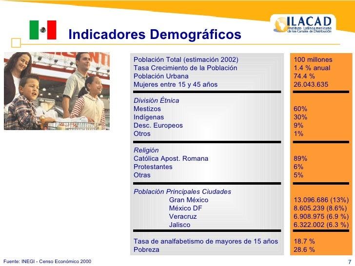 Indicadores Demográficos Fuente: INEGI - Censo Económico 2000  Población Total (estimación 2002) Tasa Crecimiento de la Po...