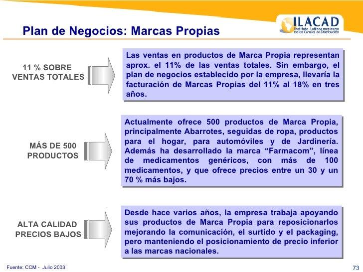 Desde hace varios años, la empresa trabaja apoyando sus productos de Marca Propia para reposicionarlos mejorando la comuni...