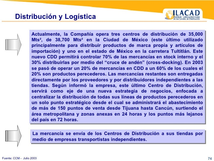 Actualmente, la Compañía opera tres centros de distribución de 35,000 Mts², de 38,700 Mts² en la Ciudad de México (este úl...
