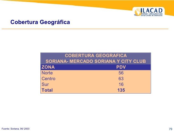 Cobertura Geográfica  Fuente: Soriana, 06/ 2003