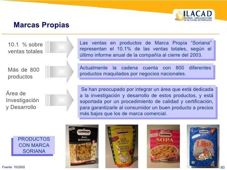 Marcas Propias Se han preocupado por integrar un área que está dedicada a la investigación y desarrollo de estos productos...