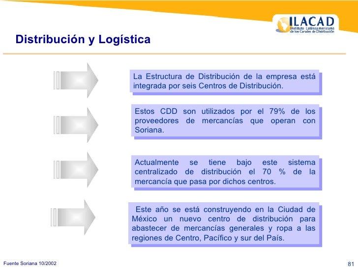 Distribución y Logística Este año se está construyendo en la Ciudad de México un nuevo centro de distribución para abastec...