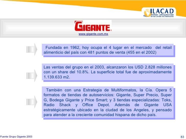 www.gigante.com.mx Fundada en 1962, hoy ocupa el 4 lugar en el mercado  del retail alimenticio del país con 481 puntos de ...