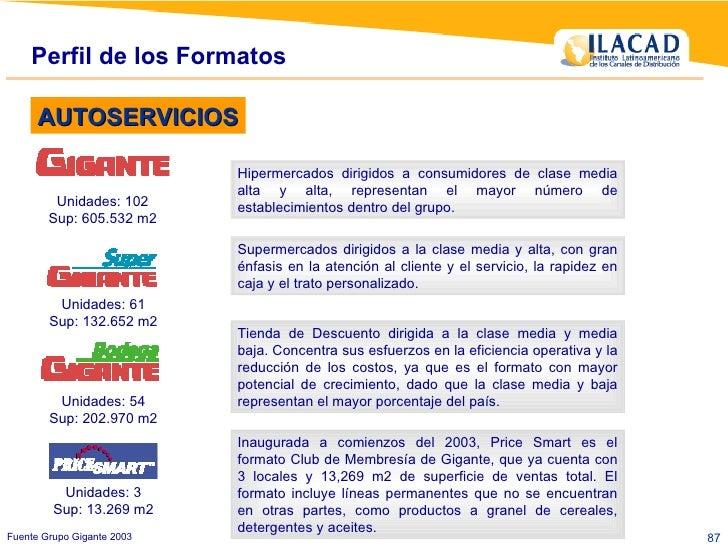 Perfil de los Formatos Fuente Grupo Gigante 2003 Hipermercados dirigidos a consumidores de clase media alta y alta, repres...