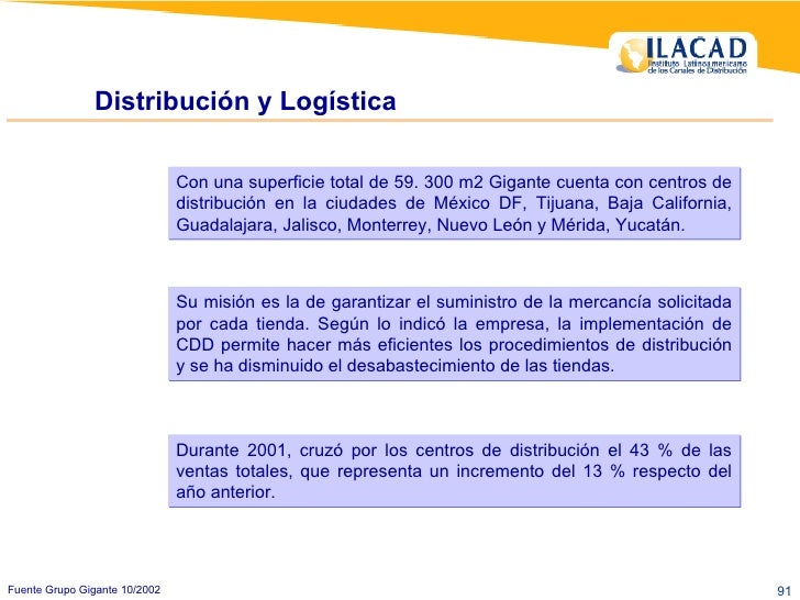 Distribución y Logística Con una superficie total de 59. 300 m2 Gigante cuenta con centros de distribución en la ciudades ...