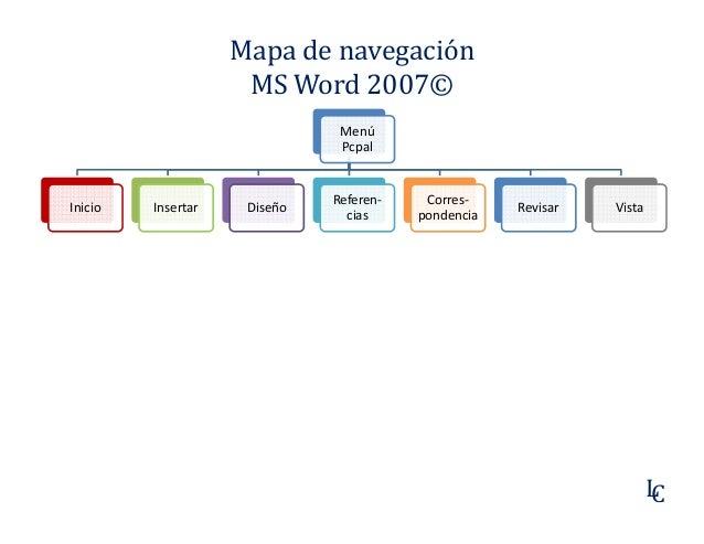Mapa de navegación  MS Word 2007©  Menú  Pcpal  Inicio Insertar Diseño Referen-cias  Corres-pondencia  Revisar Vista  LC