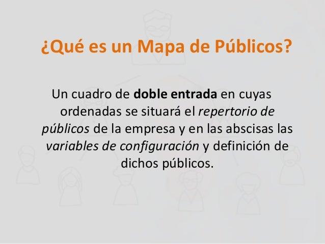 Mapa de públicos Slide 2