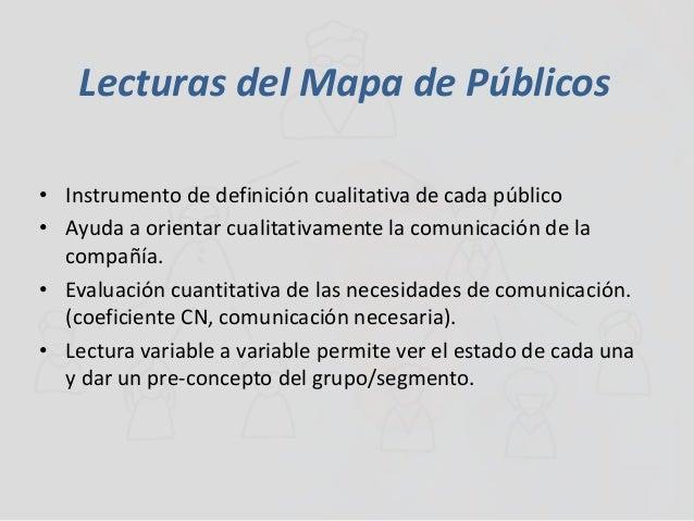 Mapa de públicos Slide 3
