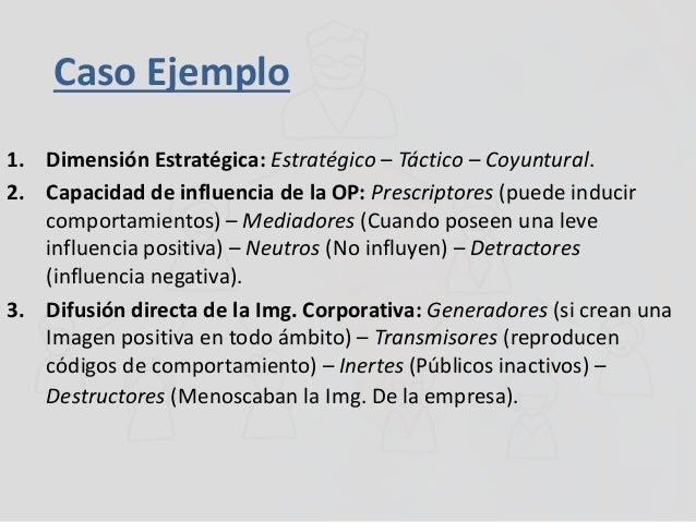 Caso Ejemplo 1. Dimensión Estratégica: Estratégico – Táctico – Coyuntural. 2. Capacidad de influencia de la OP: Prescripto...