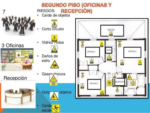 Mapa laboral de riesgo for Riesgos laborales en oficinas