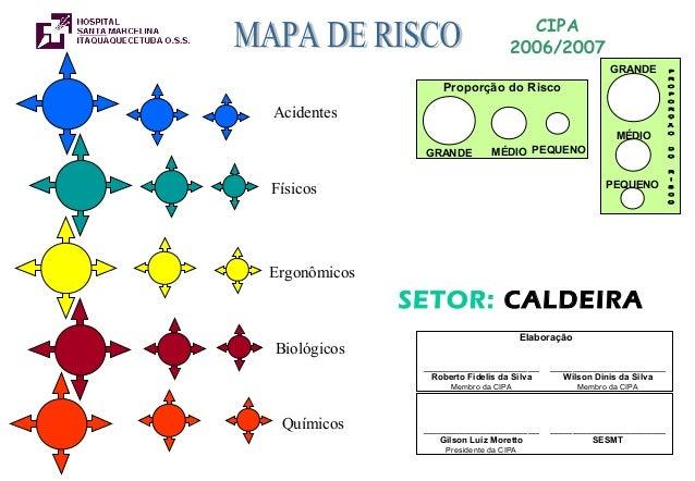 CIPA  2006/2007  Acidentes  Físicos  Ergonômicos  Biológicos  Químicos  Proporção do Risco  GRANDE MÉDIO PEQUENO  GRANDE  ...