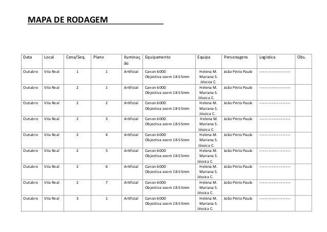 MAPA DE RODAGEM Data Local Cena/Seq. Plano Iluminaç ão Equipamento Equipa Personagens Logística Obs. Outubro Vila Real 1 1...
