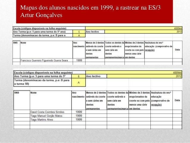 Mapas dos alunos nascidos em 1999, a rastrear na ES/3Artur Gonçalves