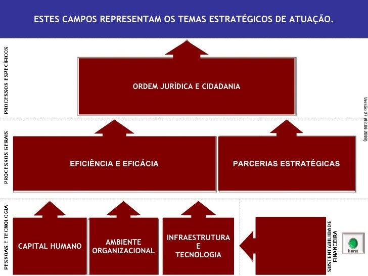 ESTES CAMPOS REPRESENTAM OS TEMAS ESTRATÉGICOS DE ATUAÇÃO.                               ORDEM JURÍDICA E CIDADANIA       ...