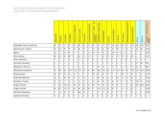 Calendario Escolar 2020 19 Aragon.Mapa De La Oferta De La Formacion Profesional En Espana 2011