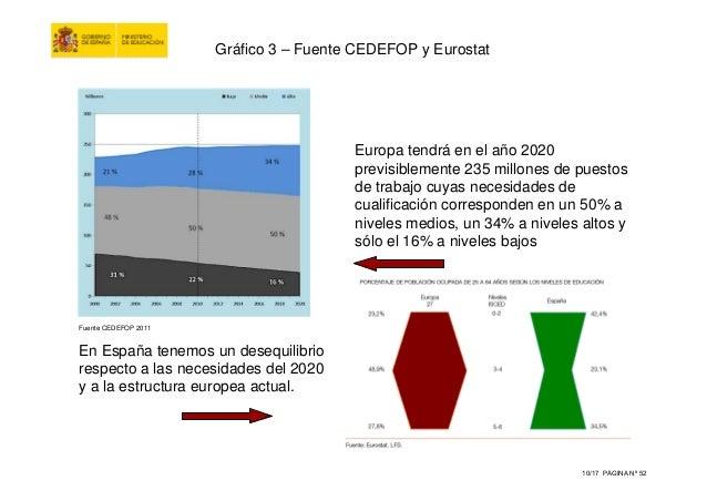 Calendario Escolar Aragon 202019.Mapa De La Oferta De La Formacion Profesional En Espana 2011