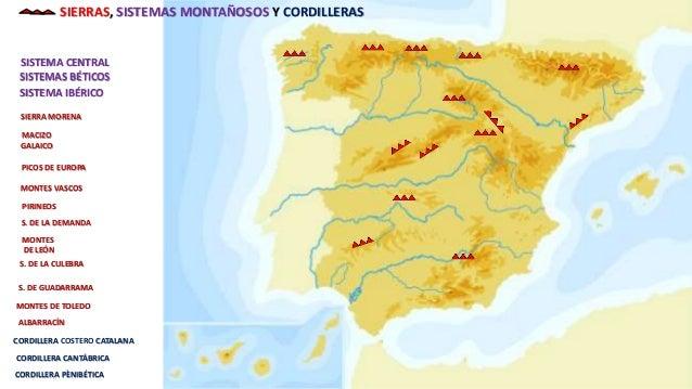 Mapa Picos De España.Mapa Fisico De Espana Sin Rios