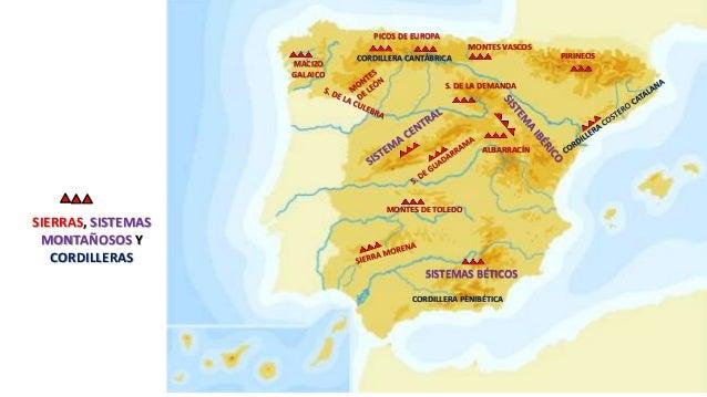 Montes De Leon Mapa.Mapa Fisico De Espana Sin Rios