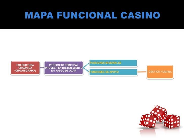 organigrama de un casino de juegos