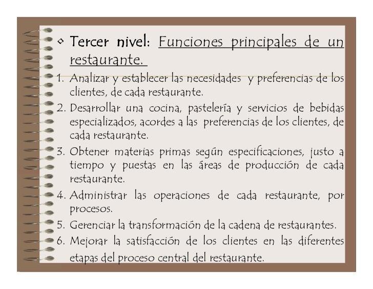 Mapa funcional de competencias for Mapa de procesos de un restaurante