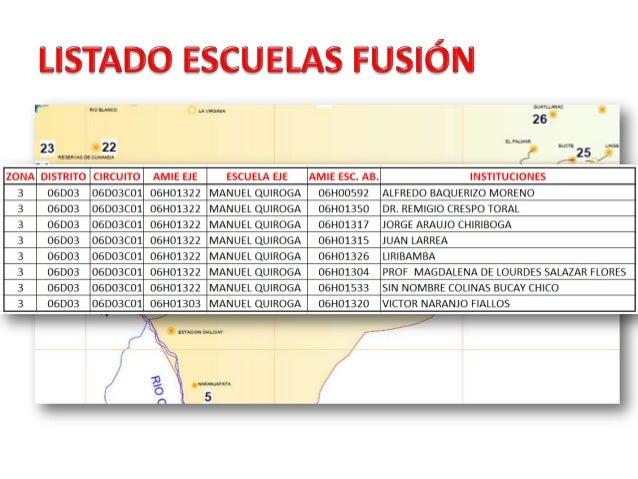 Mapa fusion 1 cumanda Slide 2