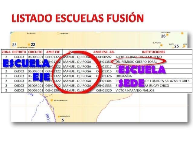 Mapa fusion 1 cumanda Slide 3