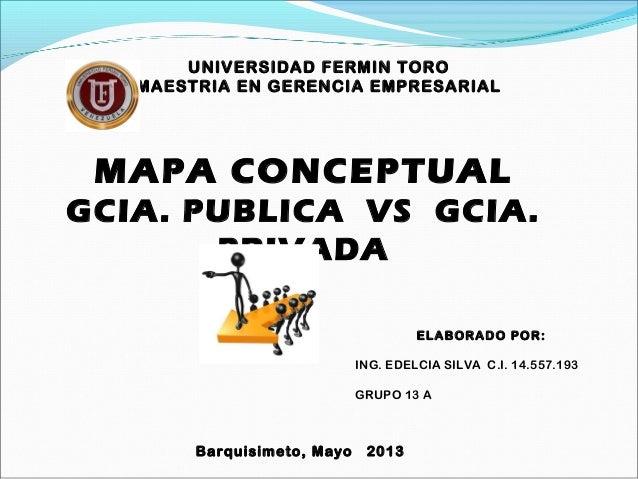 Barquisimeto, Mayo 2013MAPA CONCEPTUALGCIA. PUBLICA VS GCIA.PRIVADAUNIVERSIDAD FERMIN TOROMAESTRIA EN GERENCIA EMPRESARIA...