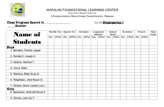 MFLC Class Record