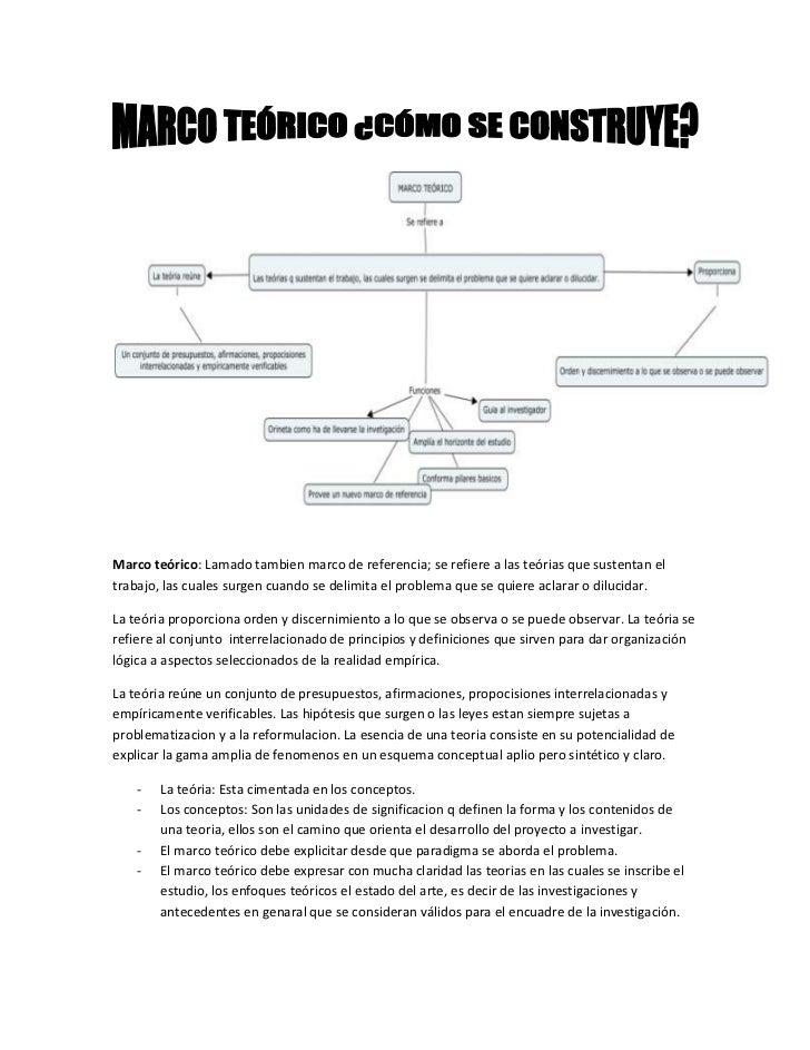 Marco teórico: Lamado tambien marco de referencia; se refiere a las teórias que sustentan eltrabajo, las cuales surgen cua...