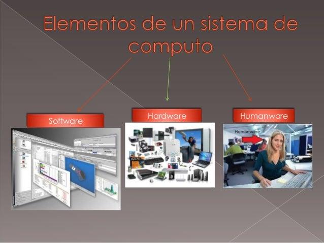 Mapa mental: Elementos de un sistema de computo - photo#5