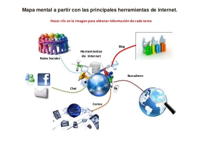 Herramientas de Internet Mapa mental a partir con las principales herramientas de internet. Redes Sociales Correo Blog Bus...