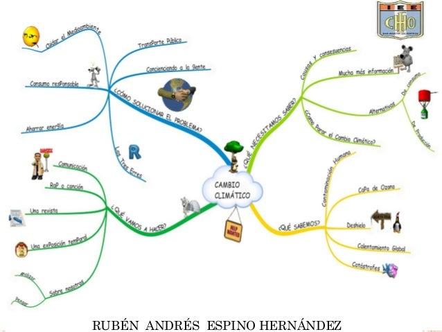 RUBÉN ANDRÉS ESPINO HERNÁNDEZ