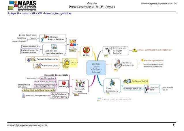 www.mapasequestoes.com.brGratuito Direito Constitucional - Art. 5º - Amostra contato@mapasequestoes.com.br 11 Artigo 5º – ...
