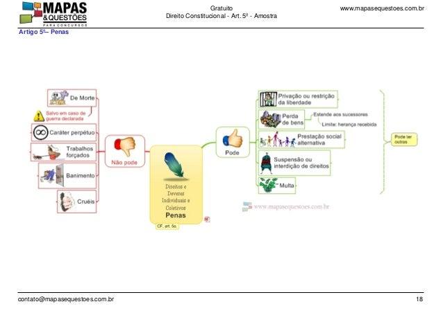 www.mapasequestoes.com.brGratuito Direito Constitucional - Art. 5º - Amostra contato@mapasequestoes.com.br 18 Artigo 5º– P...