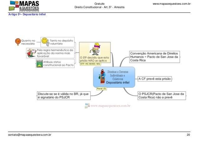 www.mapasequestoes.com.brGratuito Direito Constitucional - Art. 5º - Amostra contato@mapasequestoes.com.br 20 Artigo 5º– D...
