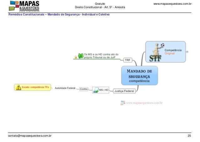 www.mapasequestoes.com.brGratuito Direito Constitucional - Art. 5º - Amostra contato@mapasequestoes.com.br 25 Remédios Con...