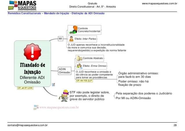 www.mapasequestoes.com.brGratuito Direito Constitucional - Art. 5º - Amostra contato@mapasequestoes.com.br 28 Remédios Con...