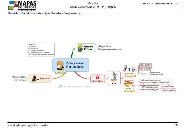 www.mapasequestoes.com.brGratuito Direito Constitucional - Art. 5º - Amostra contato@mapasequestoes.com.br 30 Remédios Con...