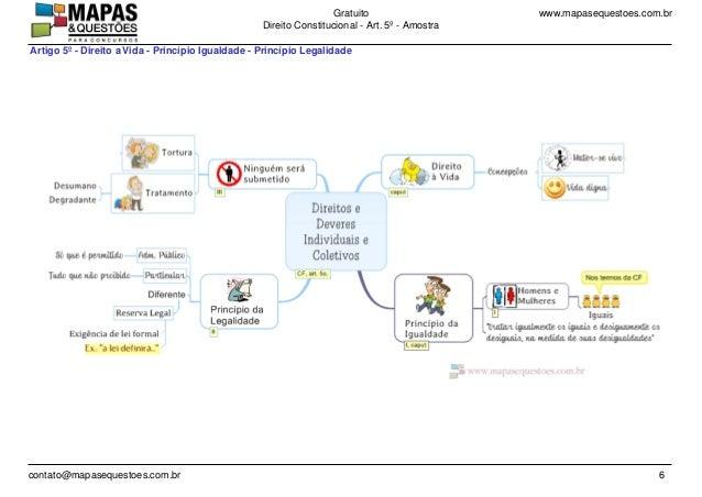 www.mapasequestoes.com.brGratuito Direito Constitucional - Art. 5º - Amostra contato@mapasequestoes.com.br 6 Artigo 5º - D...