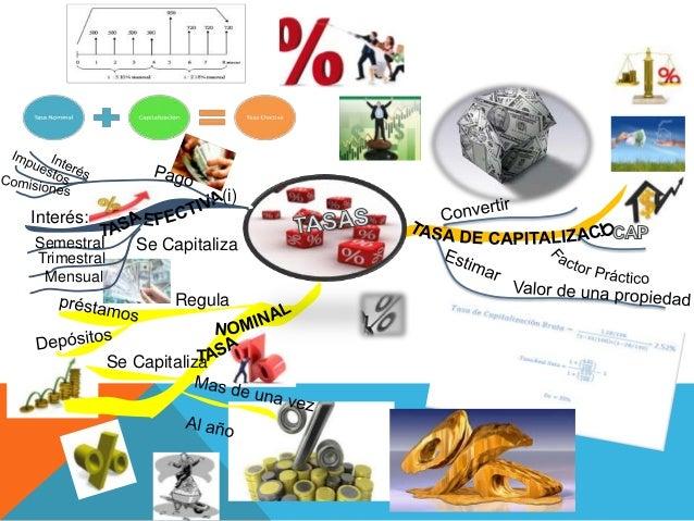 Se CapitalizaRegulaInterés:Se CapitalizaSemestralTrimestralMensual(i)