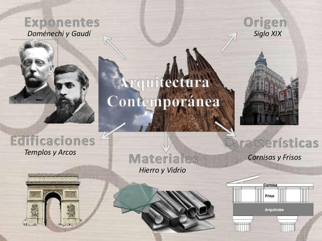 Mapa mental de historia de la arquitectura ii for Arquitectura moderna caracteristicas