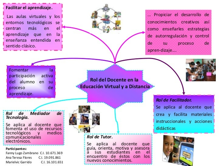 Facilitar el aprendizaje.<br />Las aulas virtuales y los entornos tecnológicos se centran más en el aprendizaje que en la ...